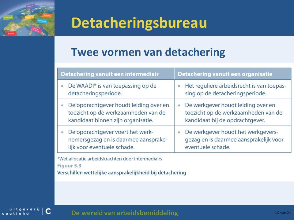 Detacheringsbureau Twee vormen van detachering