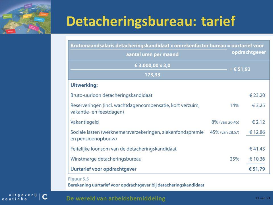 Detacheringsbureau: tarief