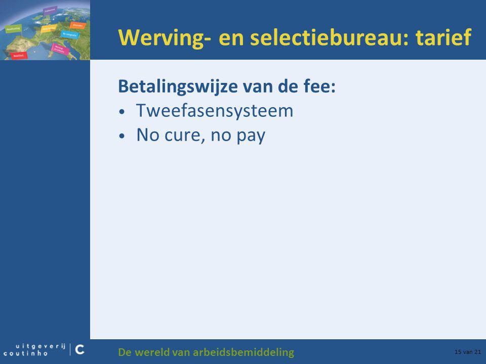 Werving- en selectiebureau: tarief