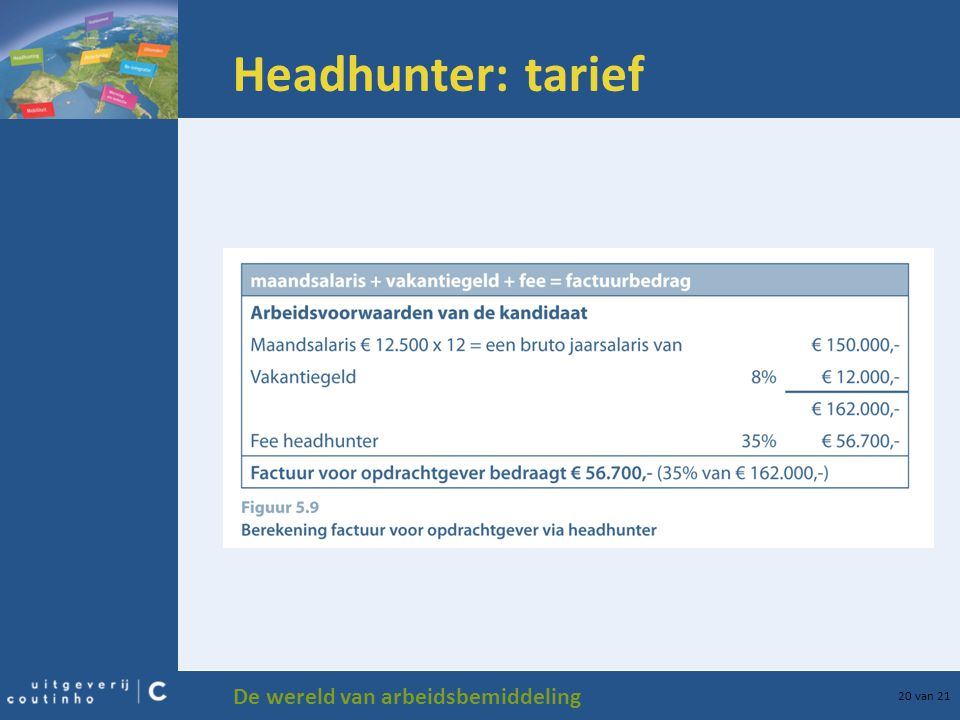 Headhunter: tarief