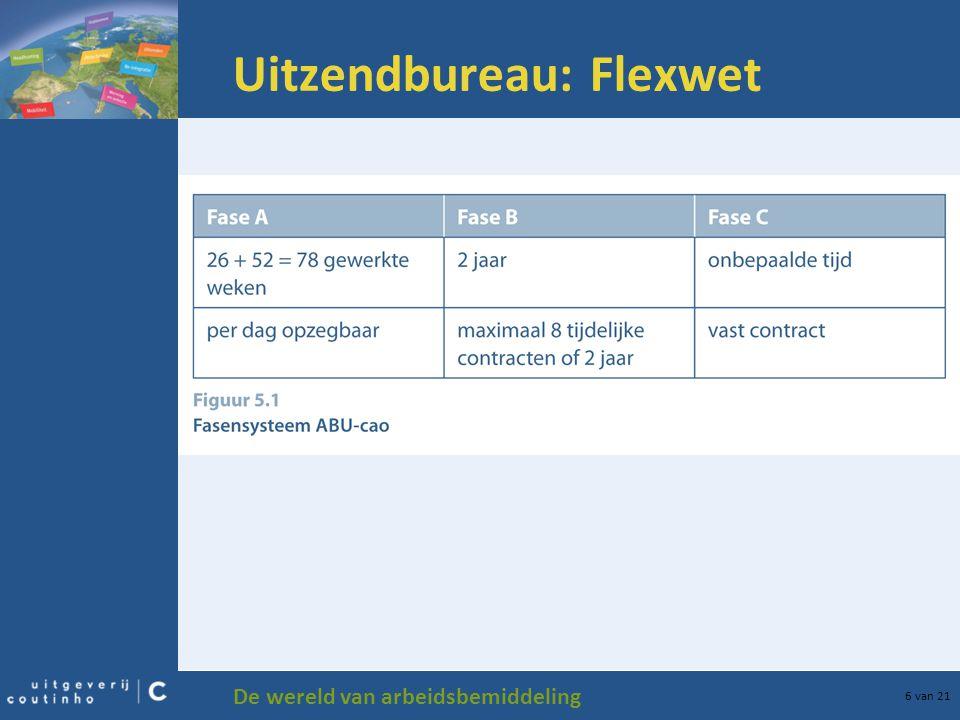 Uitzendbureau: Flexwet