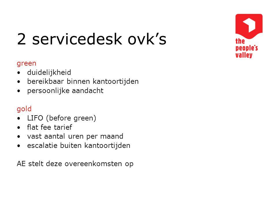 2 servicedesk ovk's green duidelijkheid