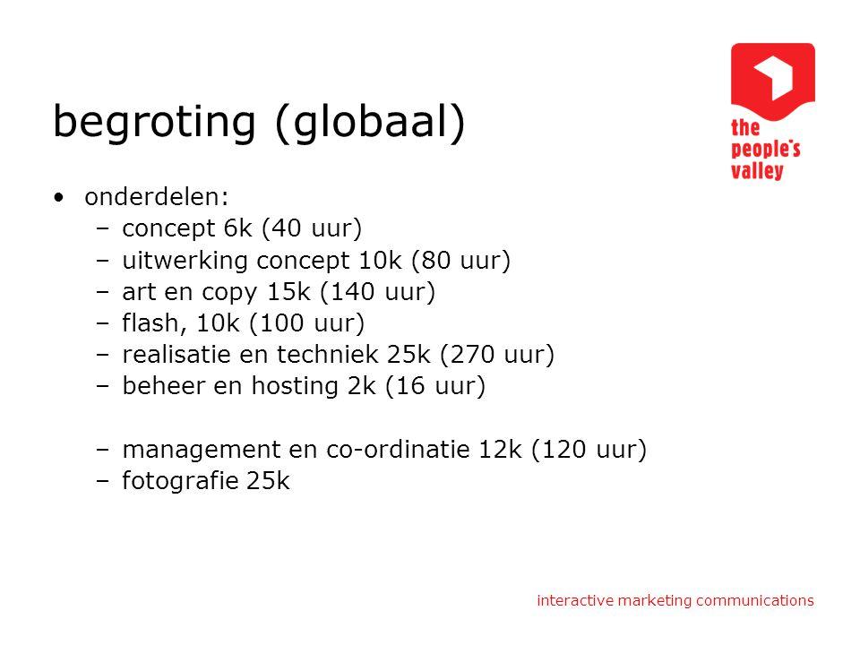 begroting (globaal) onderdelen: concept 6k (40 uur)