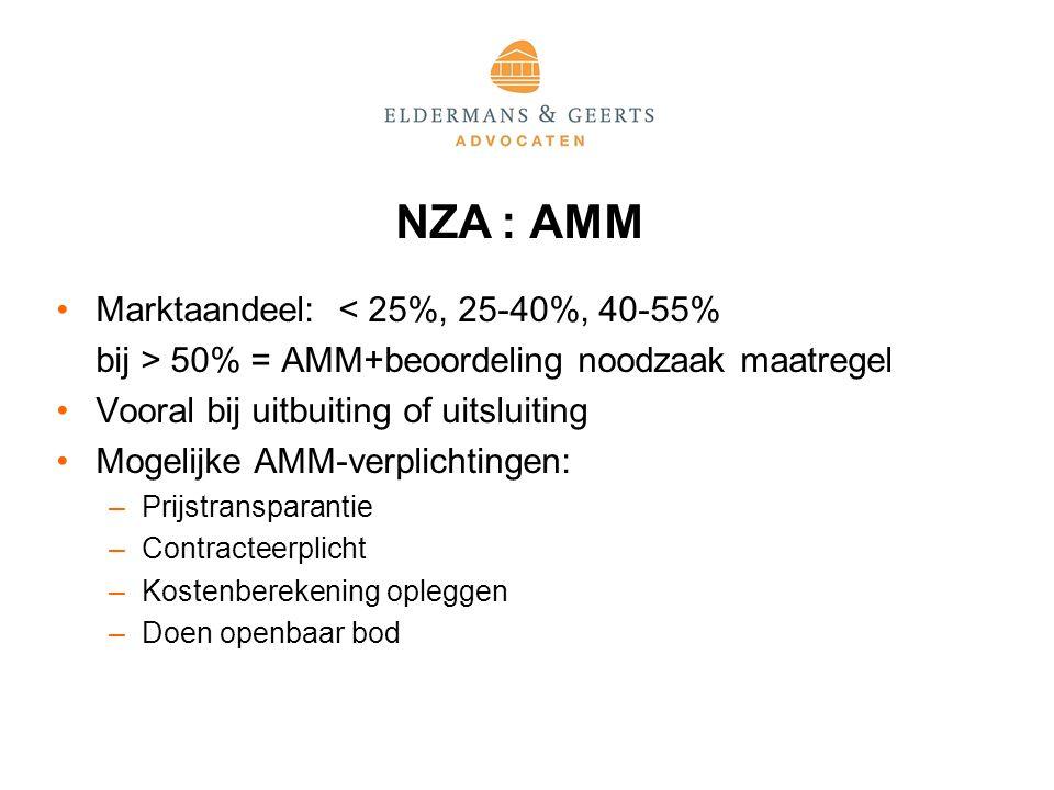 NZA : AMM Marktaandeel: < 25%, 25-40%, 40-55%