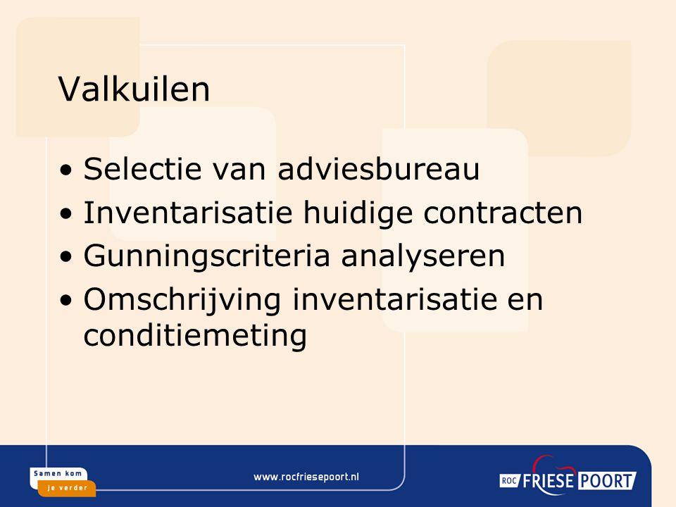 Valkuilen Selectie van adviesbureau Inventarisatie huidige contracten