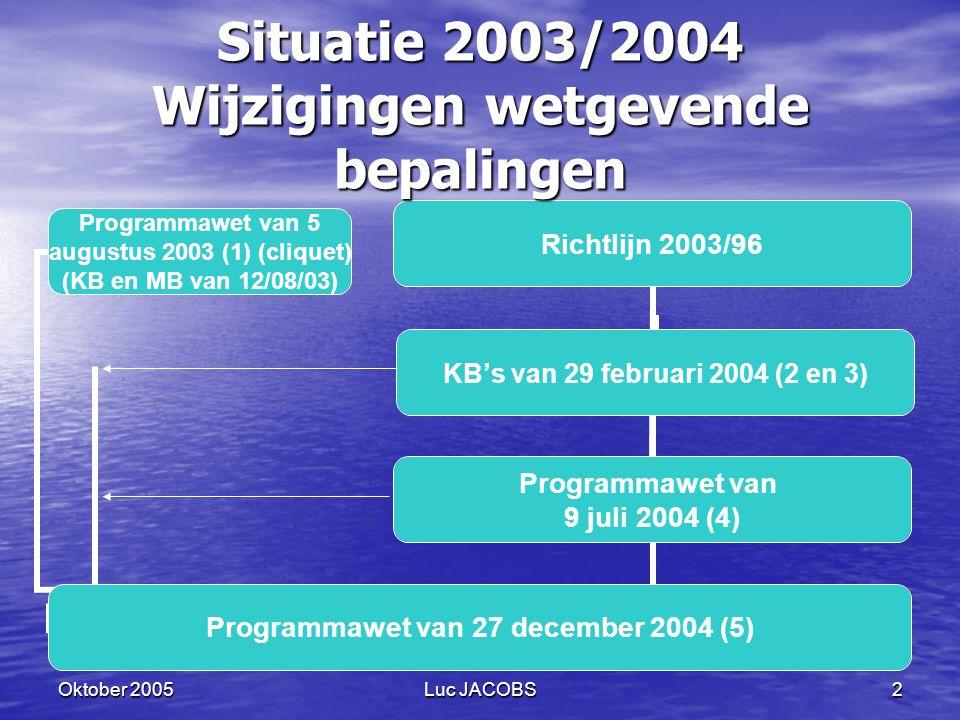 Situatie 2003/2004 Wijzigingen wetgevende bepalingen