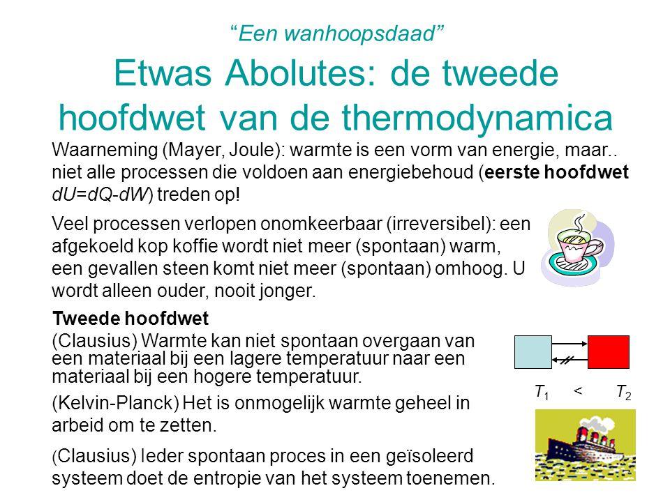 Een wanhoopsdaad Etwas Abolutes: de tweede hoofdwet van de thermodynamica