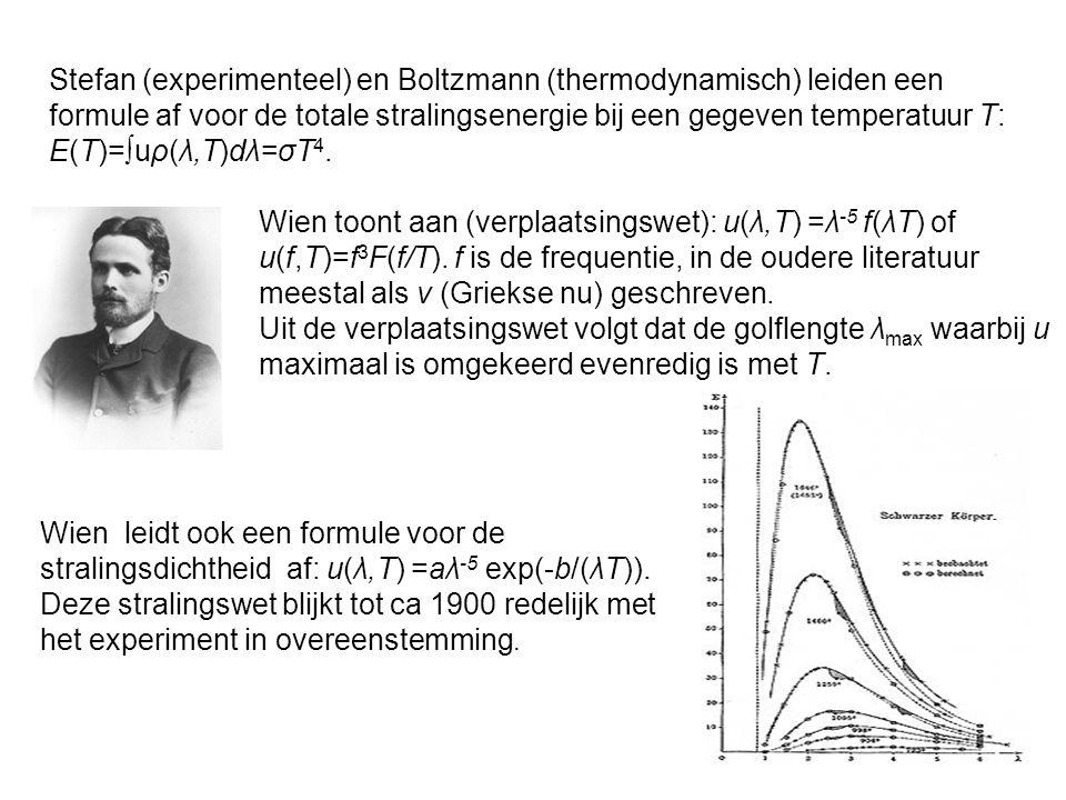 Stefan (experimenteel) en Boltzmann (thermodynamisch) leiden een formule af voor de totale stralingsenergie bij een gegeven temperatuur T: E(T)=∫uρ(λ,T)dλ=σT4.