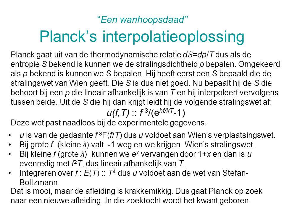 Een wanhoopsdaad Planck's interpolatieoplossing