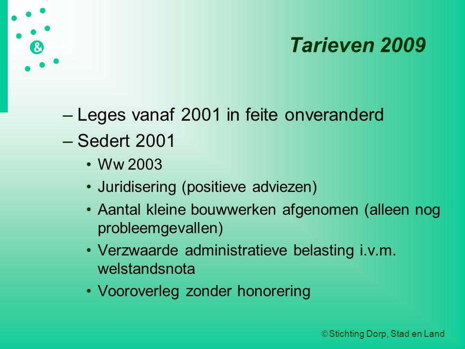 Tarieven 2009 Leges vanaf 2001 in feite onveranderd Sedert 2001