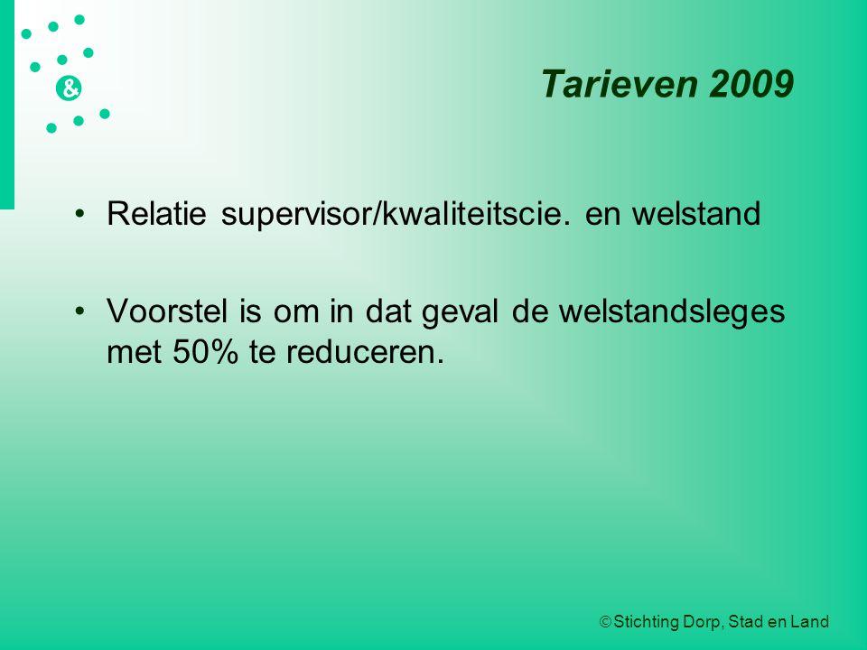 Tarieven 2009 Relatie supervisor/kwaliteitscie. en welstand