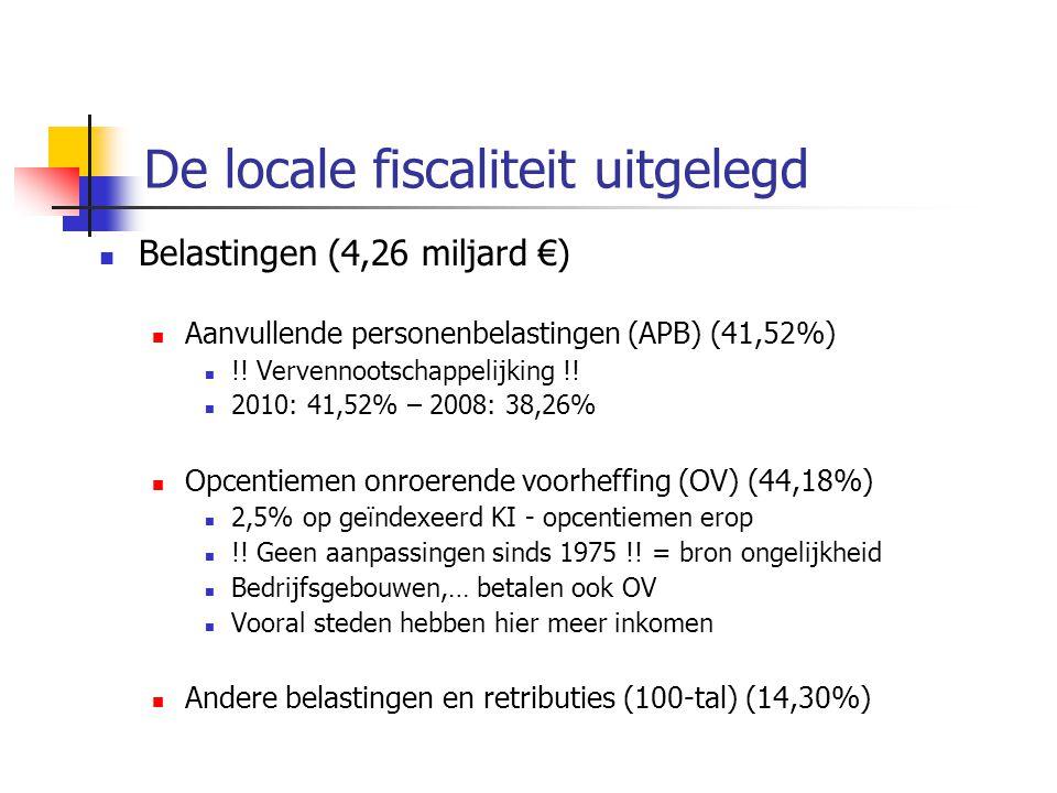 De locale fiscaliteit uitgelegd