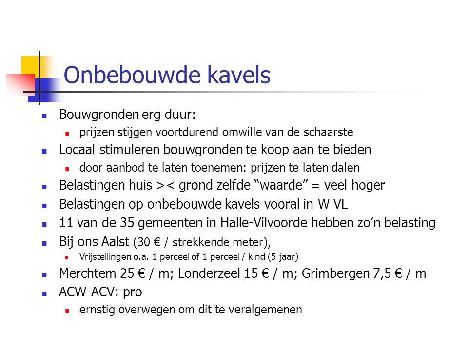 Onbebouwde kavels Bouwgronden erg duur: