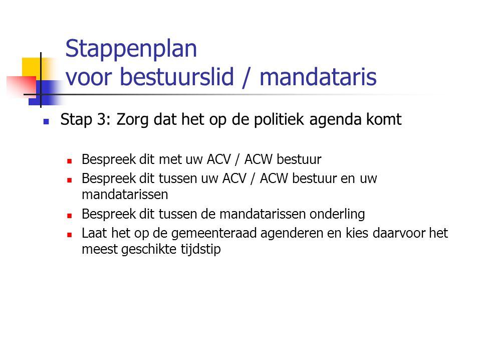 Stappenplan voor bestuurslid / mandataris