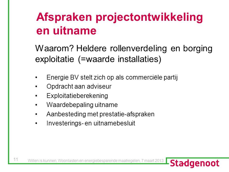 Afspraken projectontwikkeling en uitname