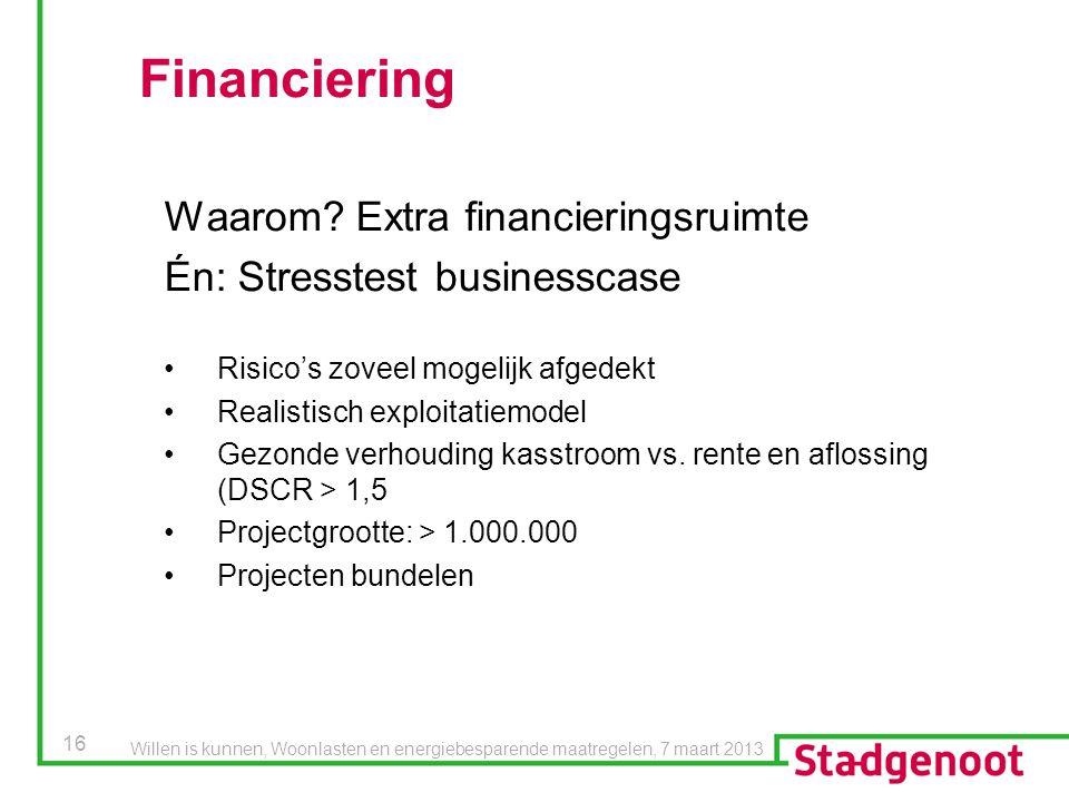 Financiering Waarom Extra financieringsruimte