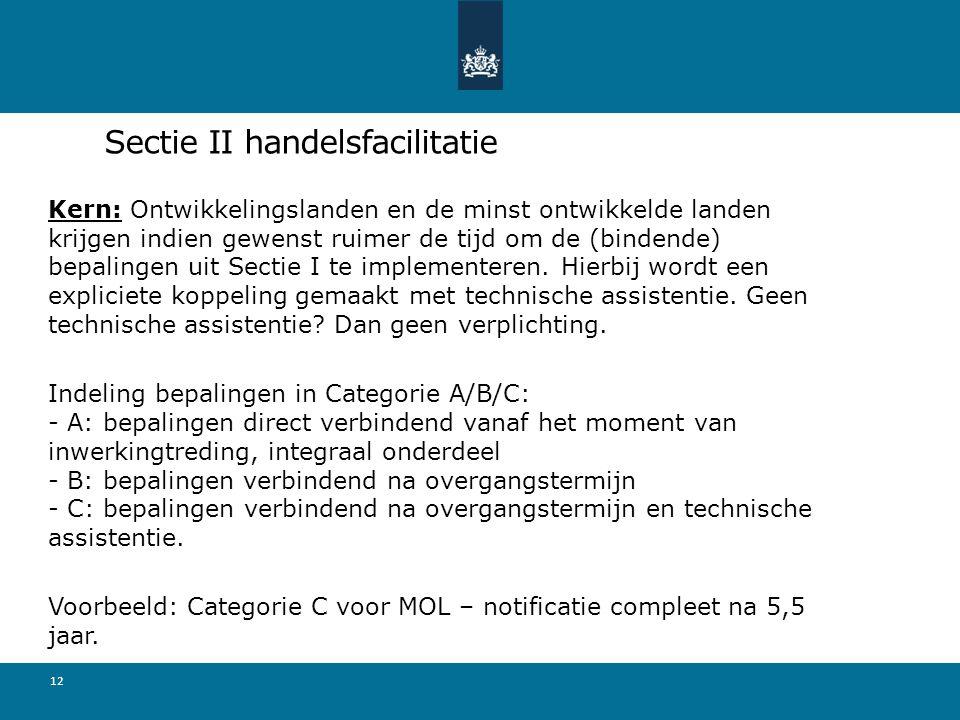 Sectie II handelsfacilitatie