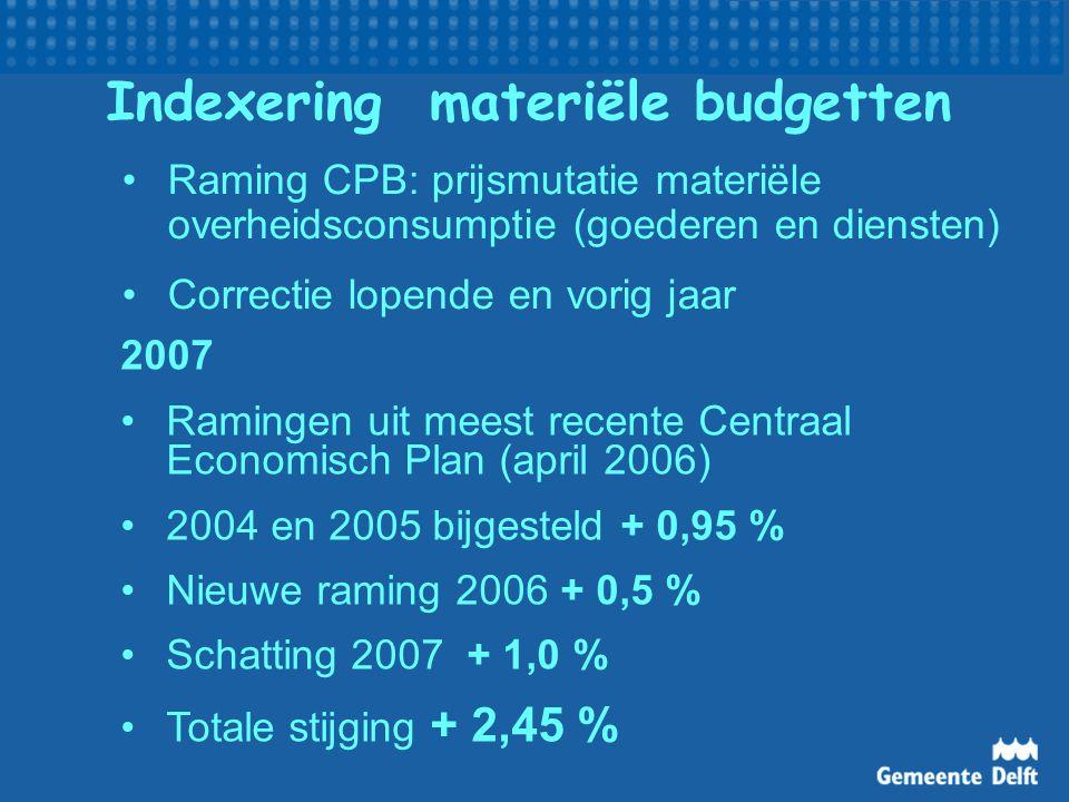 Indexering materiële budgetten