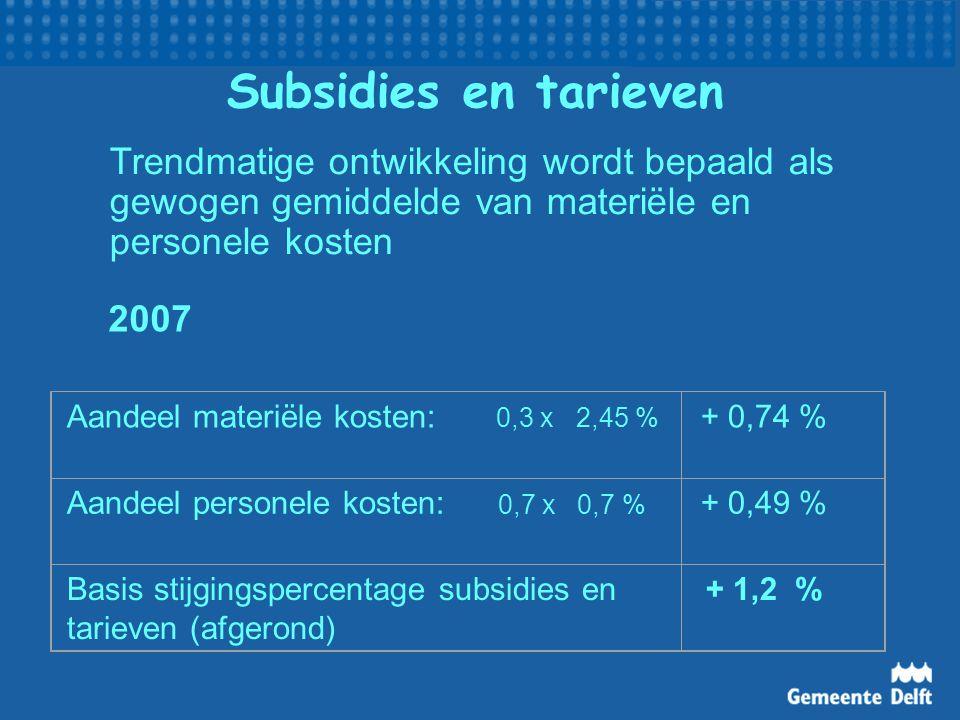 Subsidies en tarieven Trendmatige ontwikkeling wordt bepaald als gewogen gemiddelde van materiële en personele kosten.