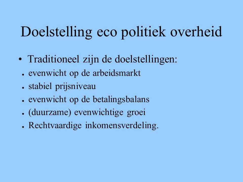 Doelstelling eco politiek overheid