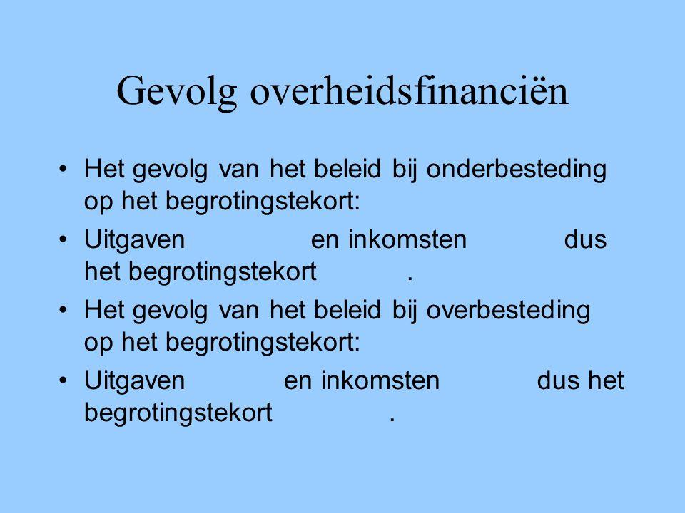 Gevolg overheidsfinanciën