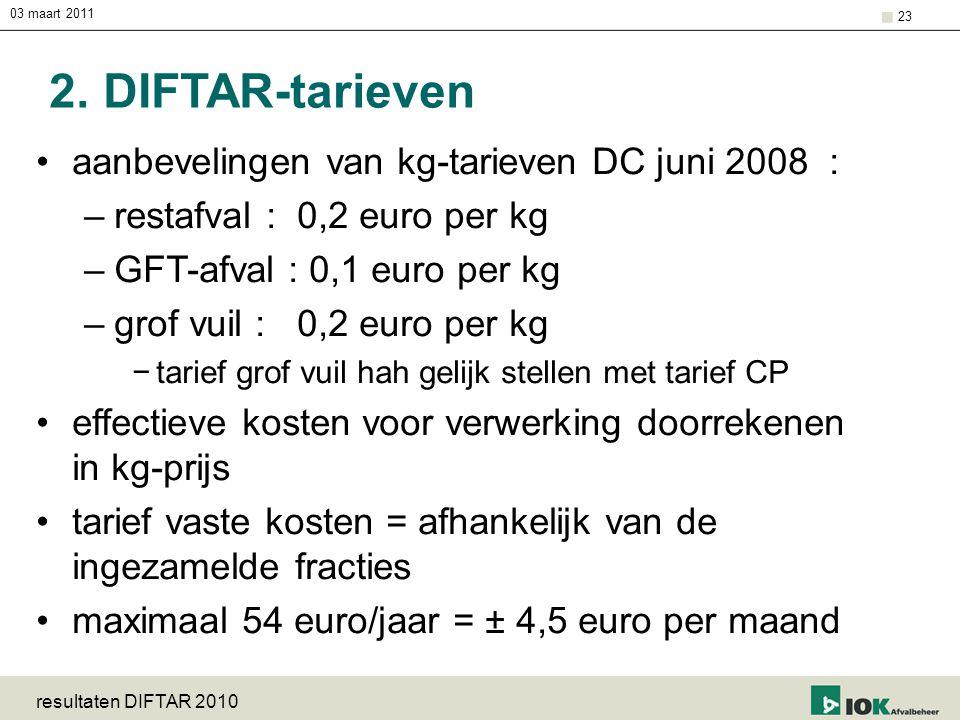 2. DIFTAR-tarieven aanbevelingen van kg-tarieven DC juni 2008 :