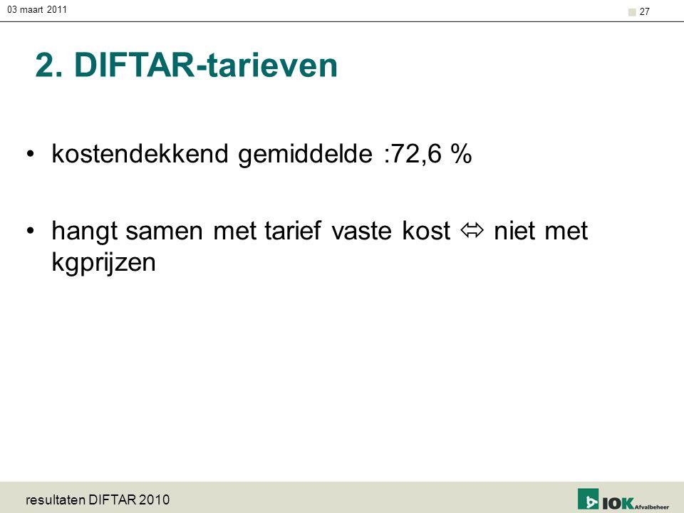 2. DIFTAR-tarieven kostendekkend gemiddelde :72,6 %