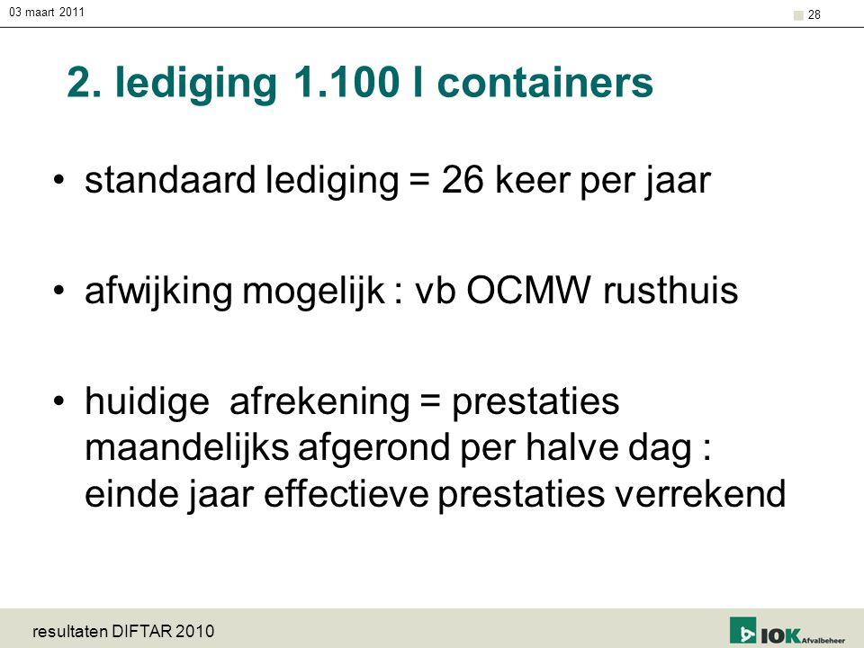 2. lediging 1.100 l containers standaard lediging = 26 keer per jaar