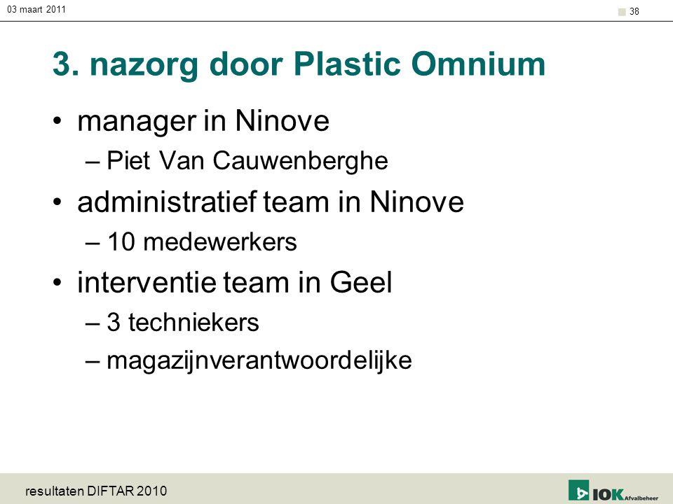 3. nazorg door Plastic Omnium