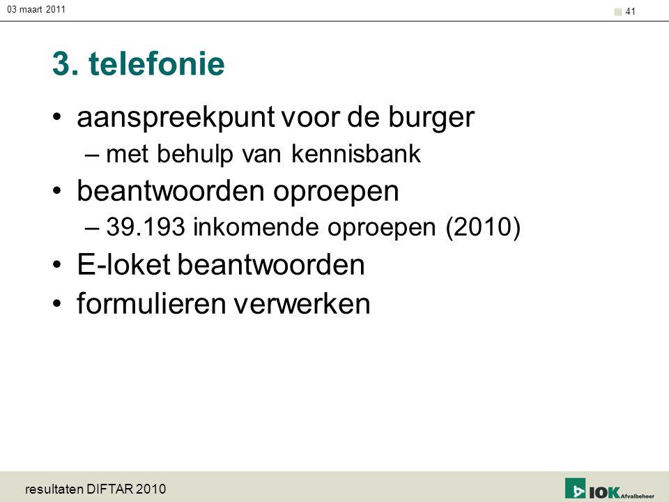 3. telefonie aanspreekpunt voor de burger beantwoorden oproepen