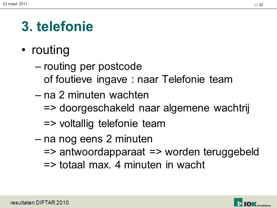 03 maart 2011 3. telefonie. routing. routing per postcode of foutieve ingave : naar Telefonie team.