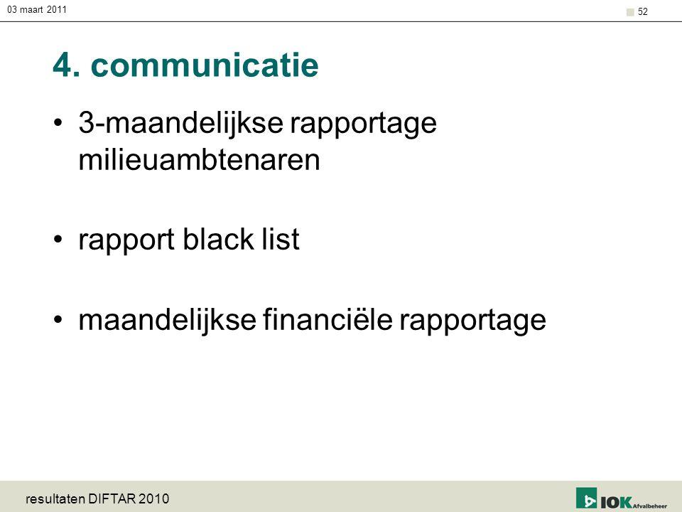 4. communicatie 3-maandelijkse rapportage milieuambtenaren
