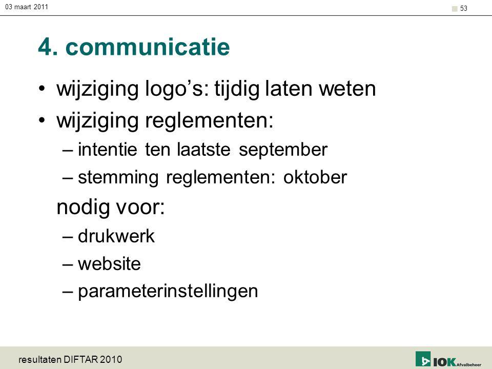 4. communicatie wijziging logo's: tijdig laten weten