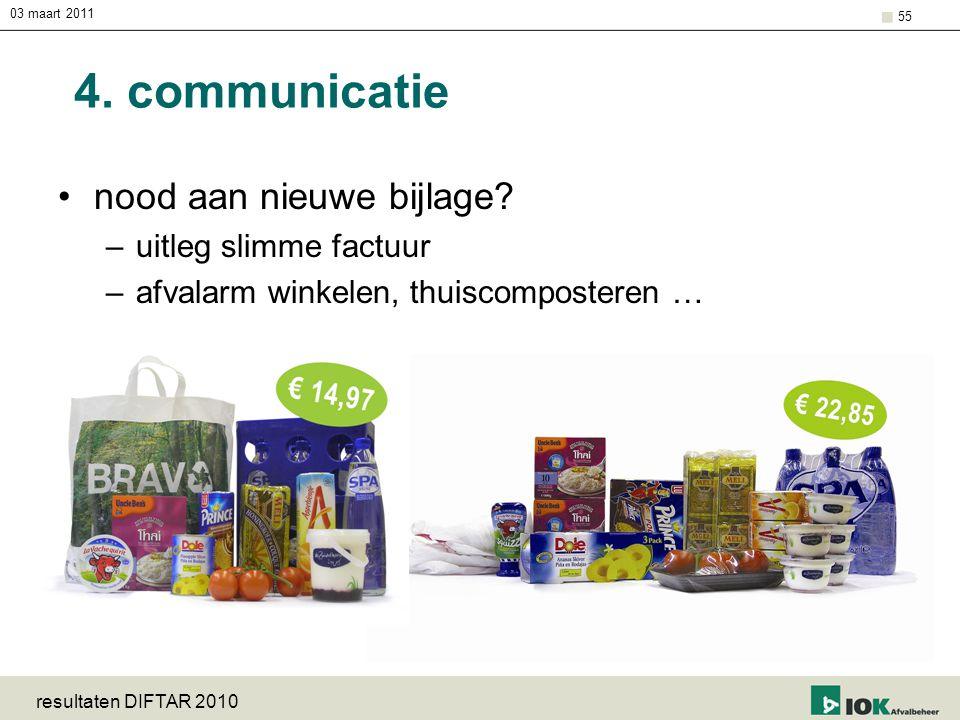 4. communicatie nood aan nieuwe bijlage uitleg slimme factuur