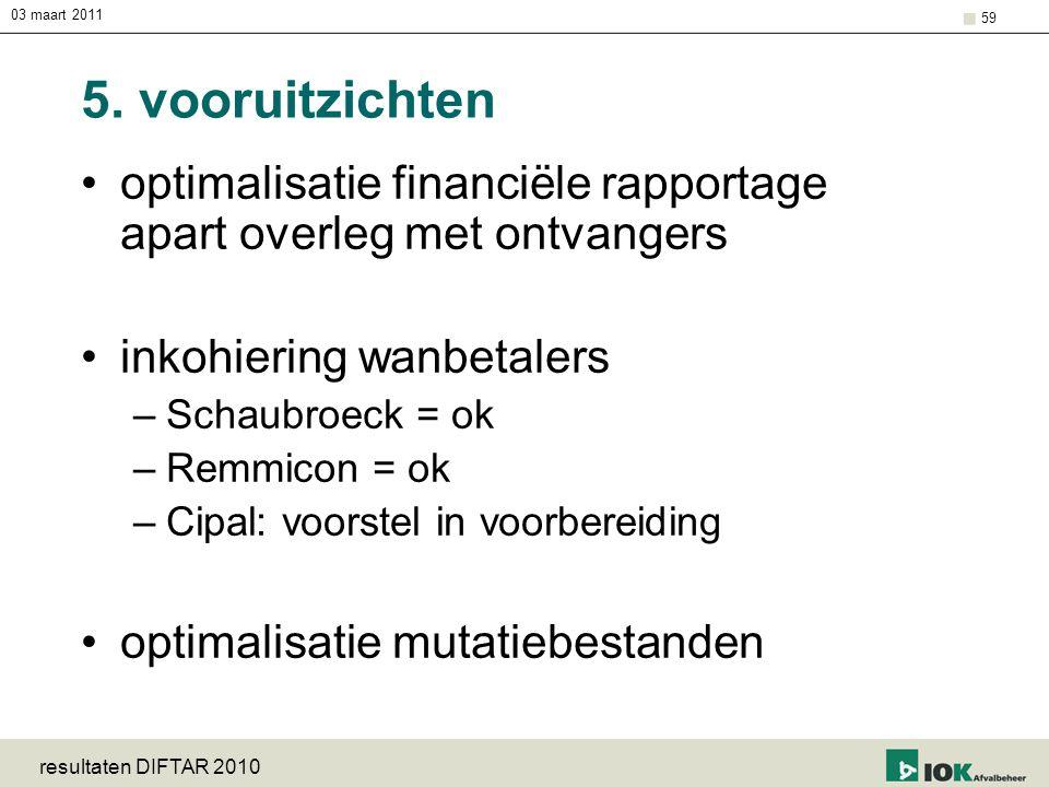 03 maart 2011 5. vooruitzichten. optimalisatie financiële rapportage apart overleg met ontvangers.