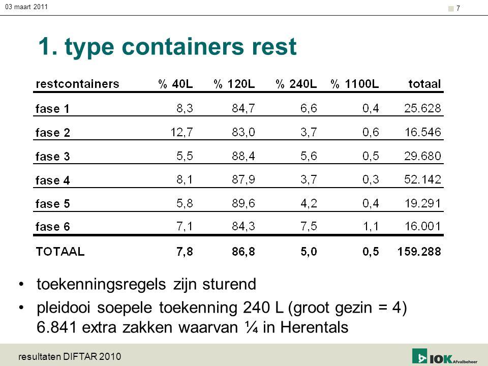 1. type containers rest toekenningsregels zijn sturend