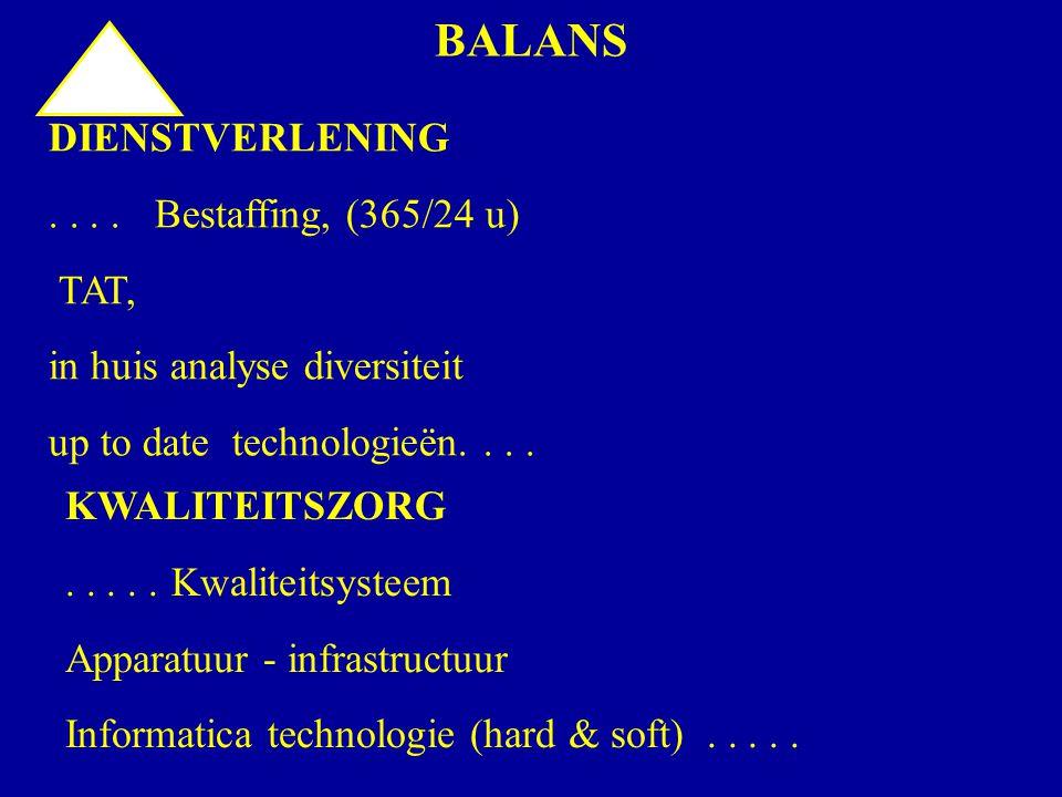 BALANS DIENSTVERLENING . . . . Bestaffing, (365/24 u) TAT,