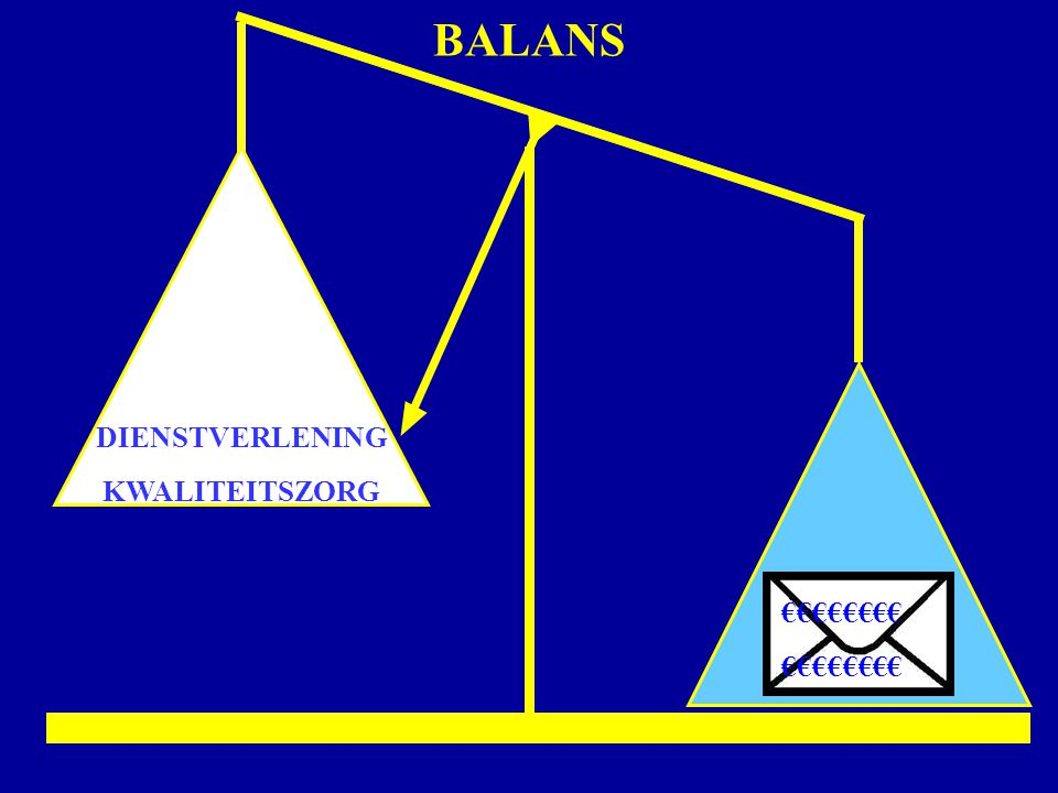 BALANS DIENSTVERLENING KWALITEITSZORG €€€€€€€€