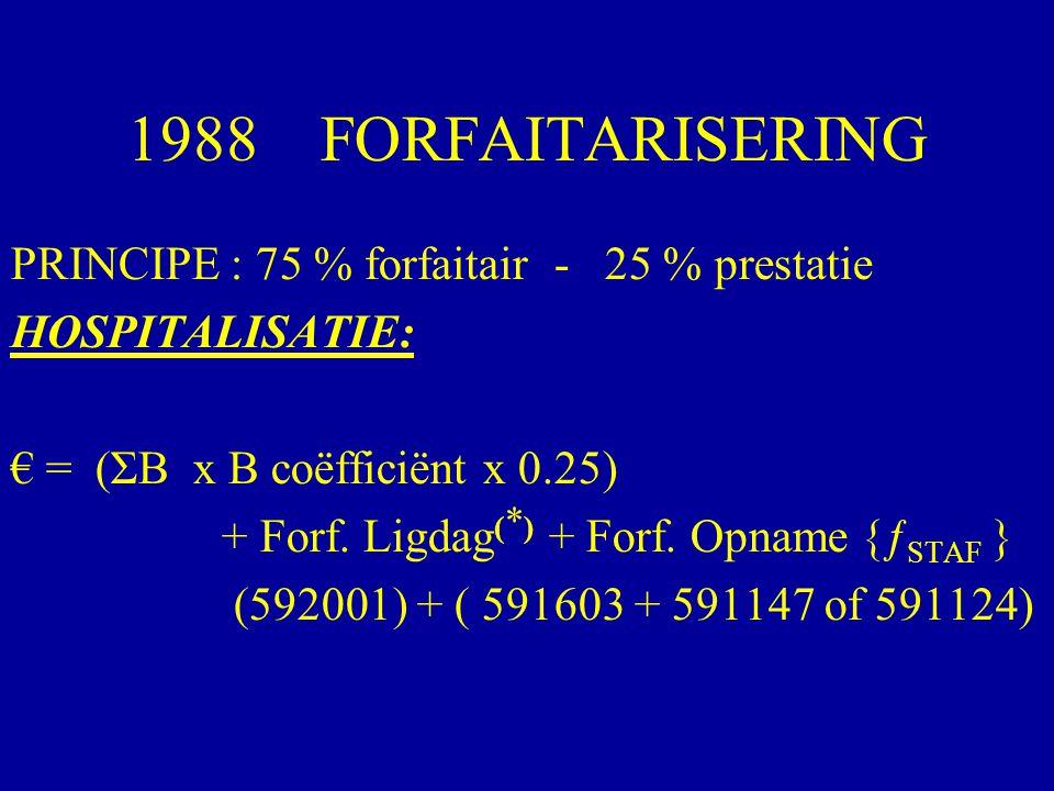 1988 FORFAITARISERING PRINCIPE : 75 % forfaitair - 25 % prestatie