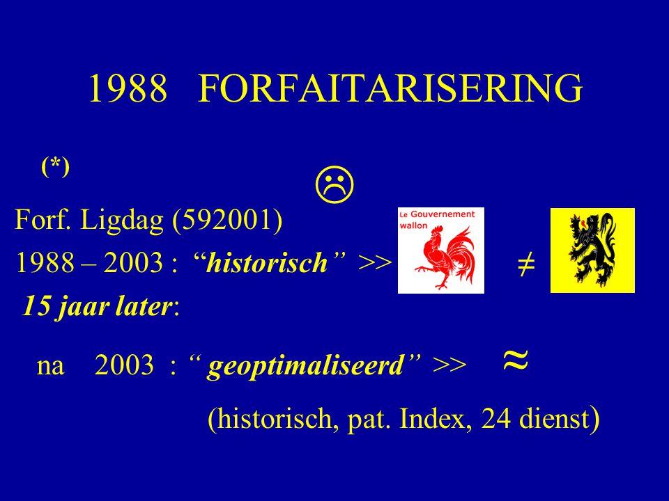  1988 FORFAITARISERING (*) (historisch, pat. Index, 24 dienst)