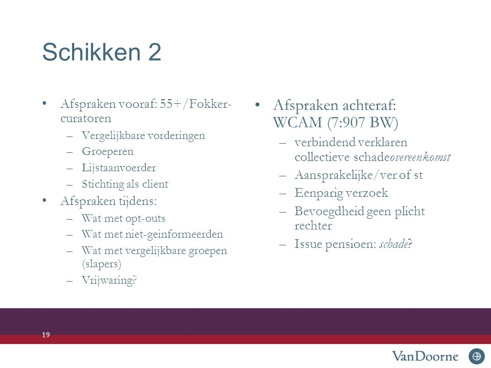 Schikken 2 Afspraken achteraf: WCAM (7:907 BW)