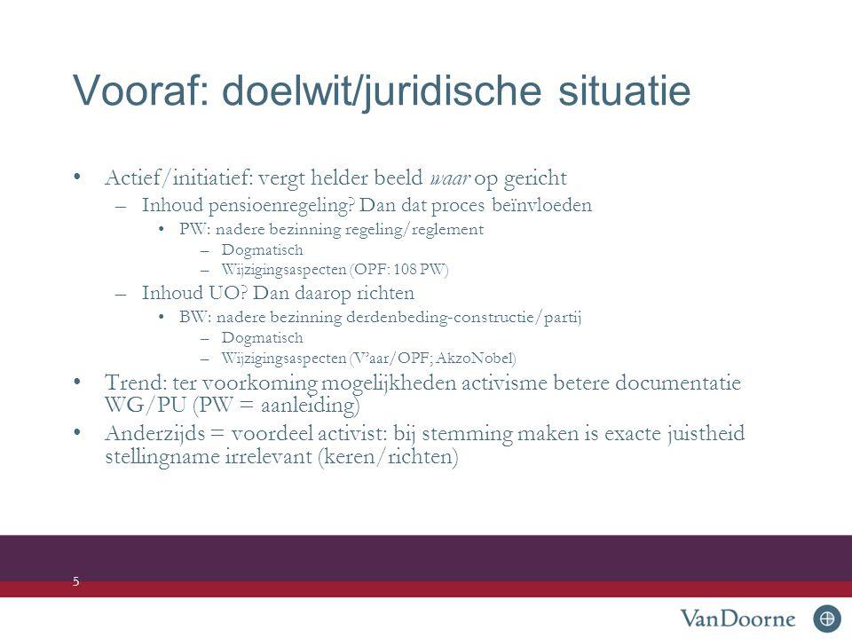 Vooraf: doelwit/juridische situatie