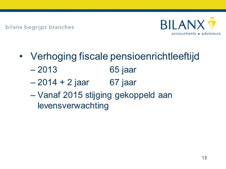 Verhoging fiscale pensioenrichtleeftijd