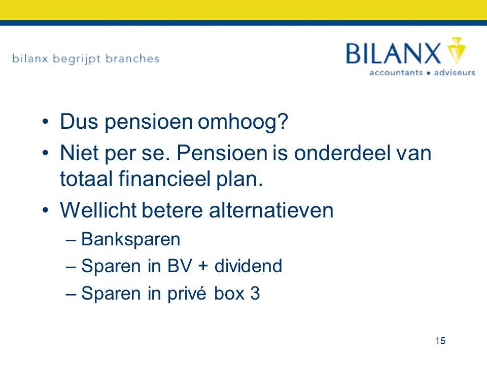 Niet per se. Pensioen is onderdeel van totaal financieel plan.