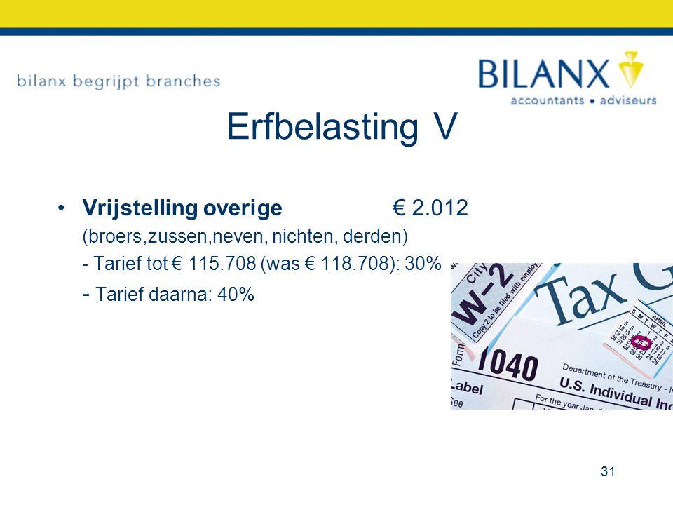 Erfbelasting V Vrijstelling overige € 2.012 - Tarief daarna: 40%
