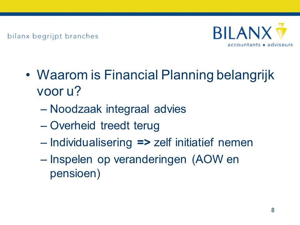 Waarom is Financial Planning belangrijk voor u