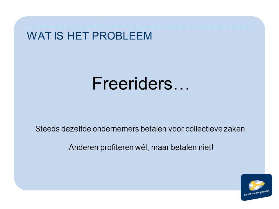 WAT IS HET PROBLEEM Freeriders…