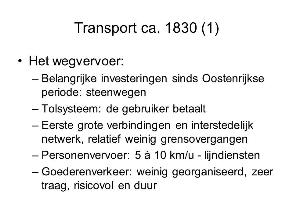 Transport ca. 1830 (1) Het wegvervoer: