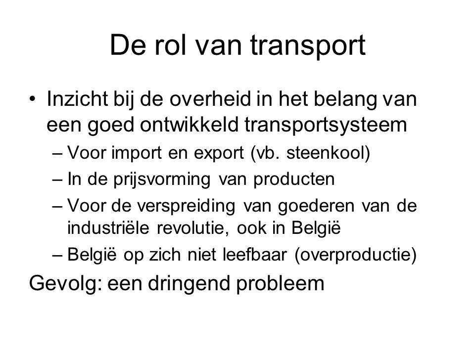 De rol van transport Inzicht bij de overheid in het belang van een goed ontwikkeld transportsysteem.