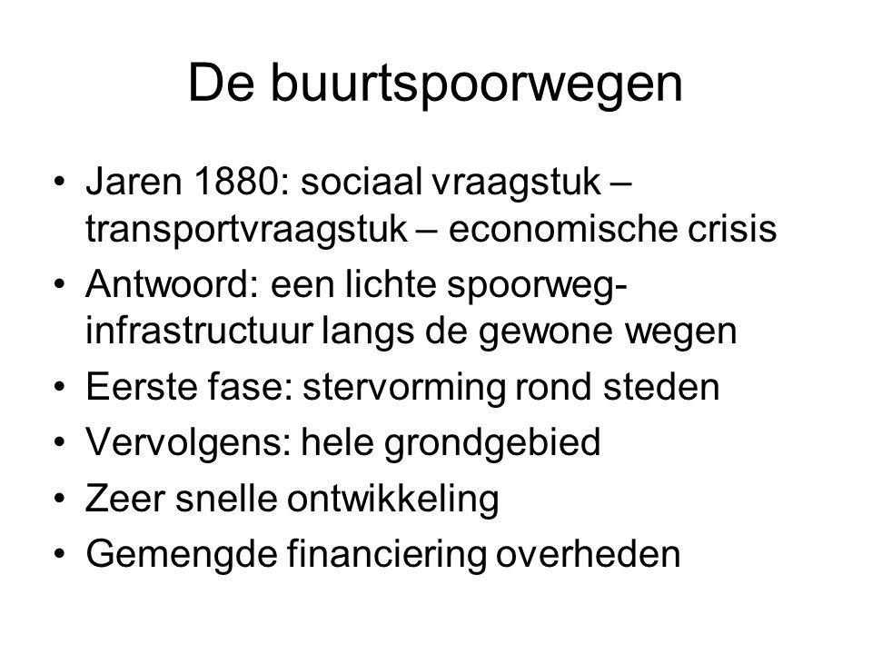 De buurtspoorwegen Jaren 1880: sociaal vraagstuk – transportvraagstuk – economische crisis.